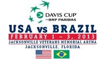 Davis Cup Three Day Package