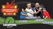 PowerShares Tennis Champions Cup discount voucher code for performance tickets in Anaheim, CA (Honda Center)